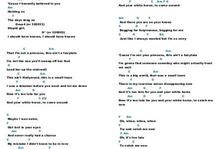 Fancy Guitar Chords Of Buko Pictures - Basic Guitar Chords For ...