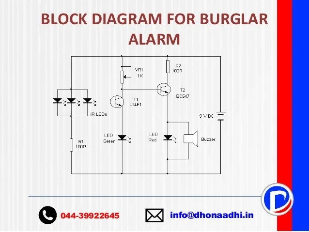 Best Home Burglar Alarm