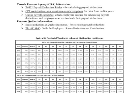 best formal letter format www cra arc gc ca payroll calculator