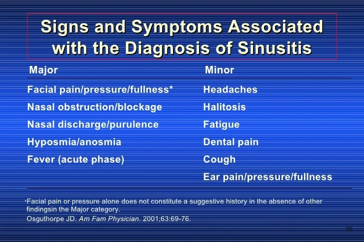 Sinus Cause Pain And Pressure Ear Tooth