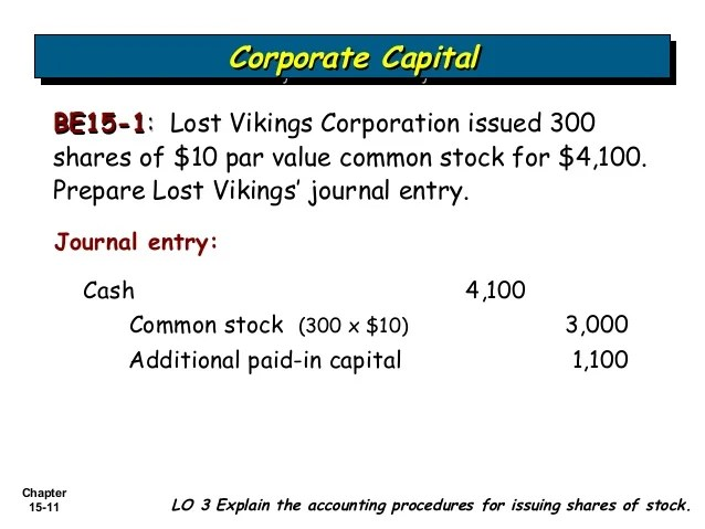 Equity Securities Examples