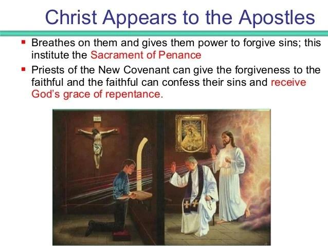 Understanding Gospel John