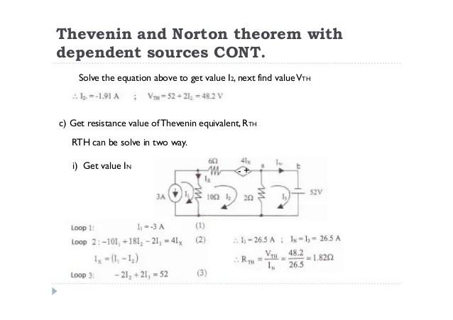 Thevenin Theorem Tutorial
