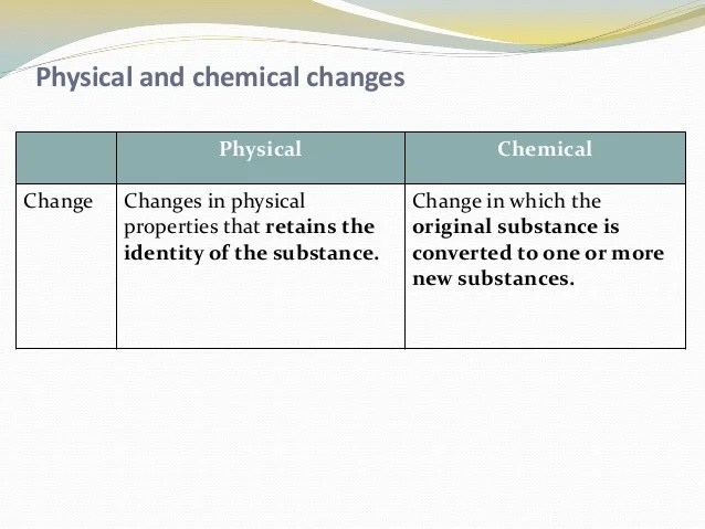 And Chemical Physical They Substance Are Are What How And Used Changes