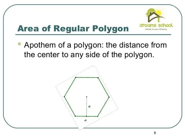 Apothem Triangle Regular Area