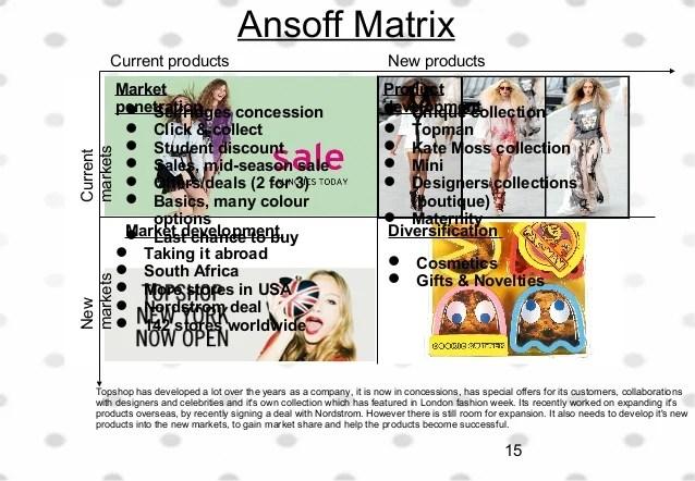 Bcg Matrix Apple Products