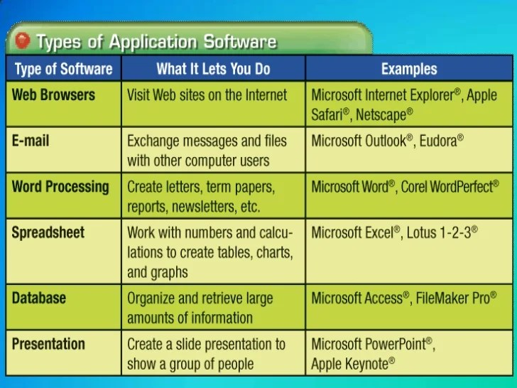 computer software examples - 728×546
