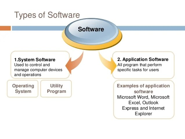 computer software definition - 638×479