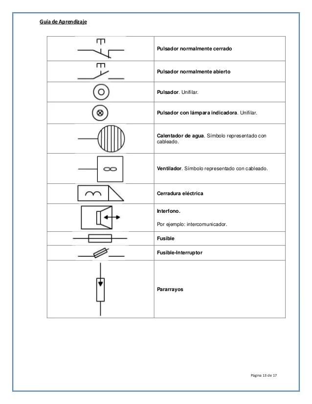 nema 17 wiring diagram molex wire diagram for the yaesu 450a nema 17 wiring diagram #29
