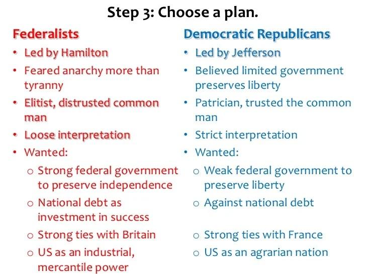 democratic republicans vs federalists venn diagram images gallery