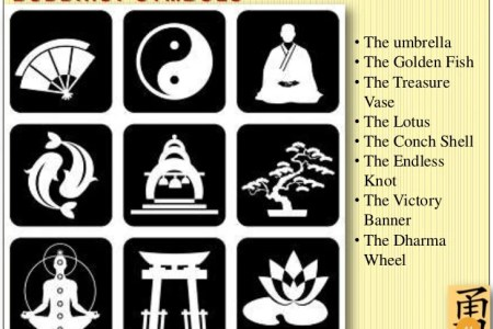 Interior Symbols For Buddhism Electronic Wallpaper Electronic