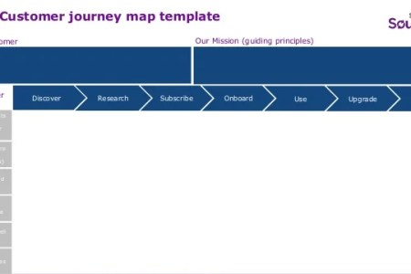 Customer Journey Map Template Path Decorations Pictures Full - Demand metric customer journey map