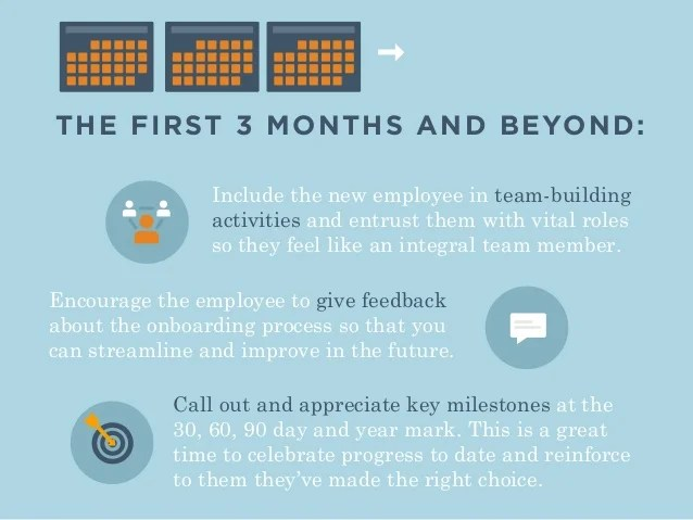 Onboarding: The 4 Crucial Time Periods
