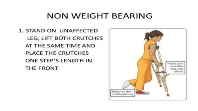 Through Swing Swing Gait Four Point Gait And Two Gait Diagram Point