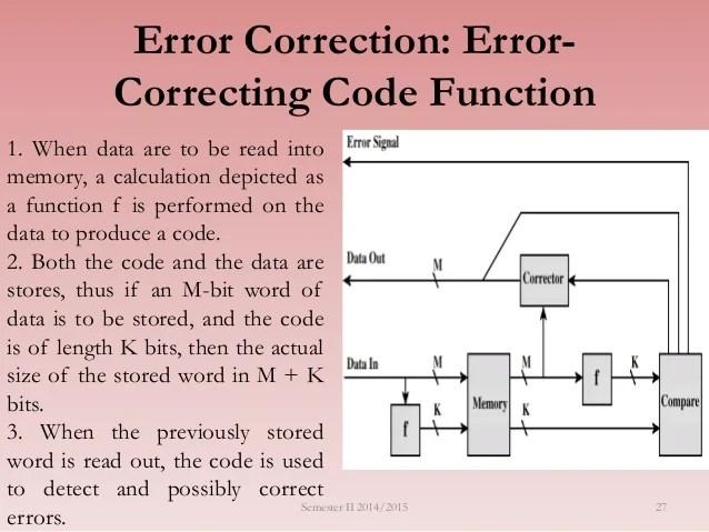 error correction code - 638×479