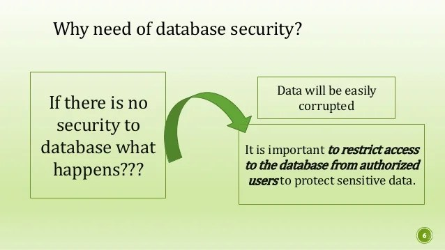 Need Database Security