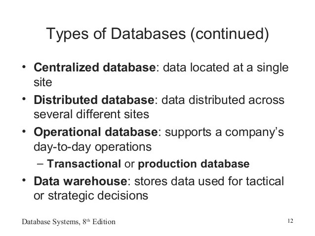 Types Database Security Dbms