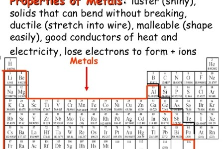 Periodic table of elements handout new magic words monday getting to timelessearth co page of letter sample and resume page periodic table handout pdf fresh periodic table scavenger hunt worksheet new periodic table elements urtaz Images