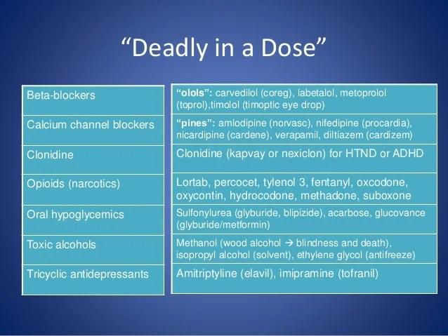 Most Common Tricyclic Antidepressants