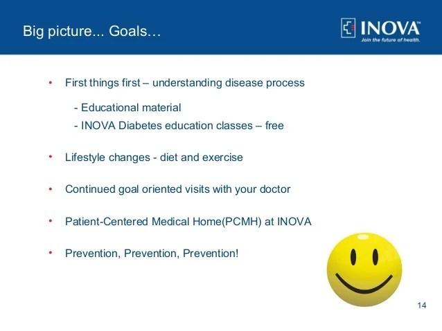 Symptoms of Pre-Diabetes and Diabetes Prevention Tips