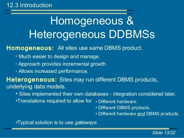 Data Security Dbms