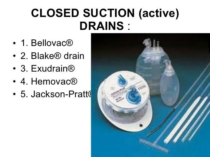 Percutaneous Types Drains