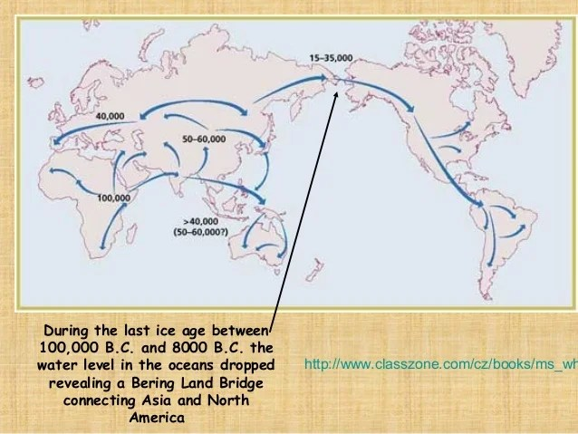 North America Between Bridge Land Asia And