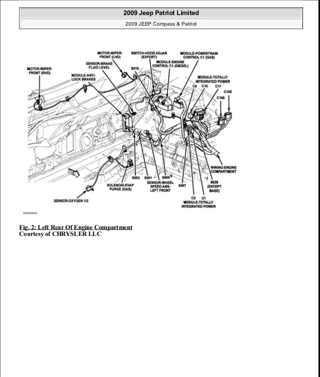 manual reparacion jeep compass patriot limited 20072009electrical component locator 9 638?cb=1438198124 jeep patriot manual transmission diagram