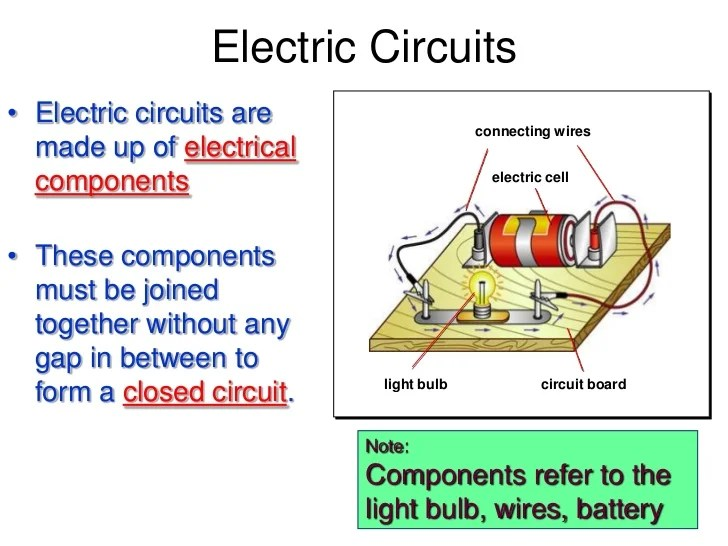 How Electricity Flows Battery Light Bulb