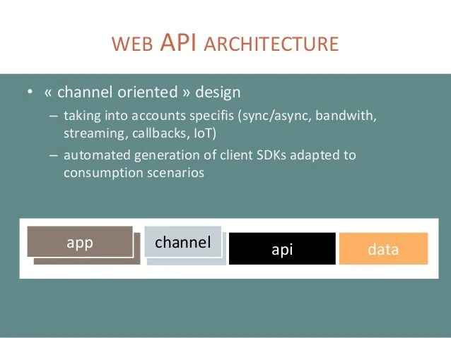 Web Api Security Channel 9