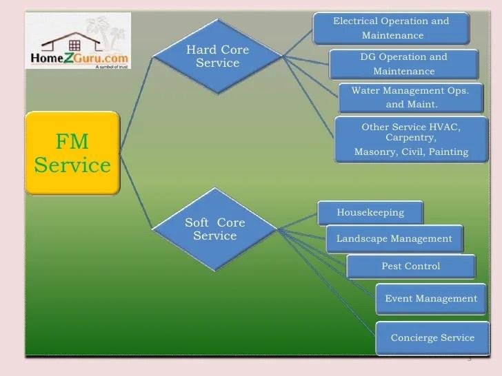 Basic Security Management