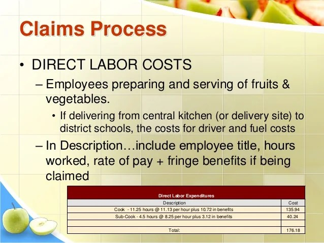 Fresh Direct Employee Benefits
