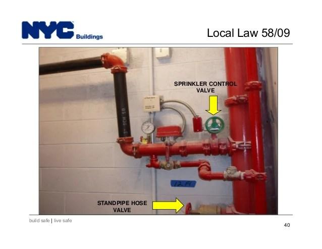 Executive Protection Training New York City