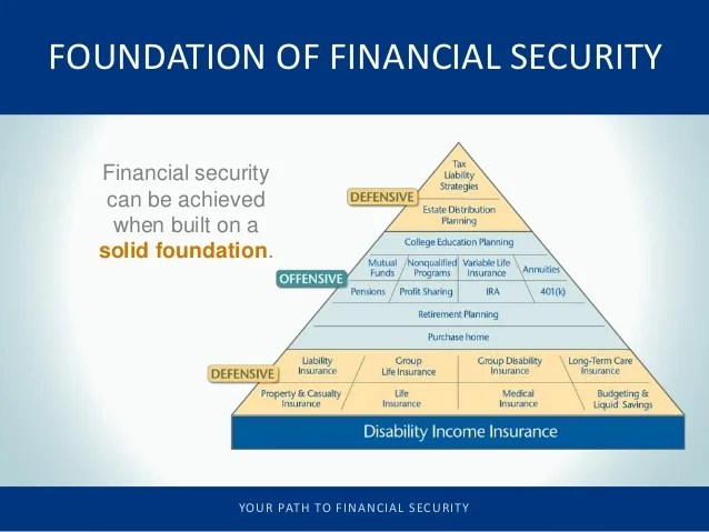 Financial Security Incorporated
