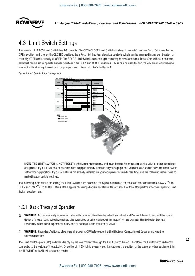 flowserve limitorque wiring diagram circuit wiring and diagram hub