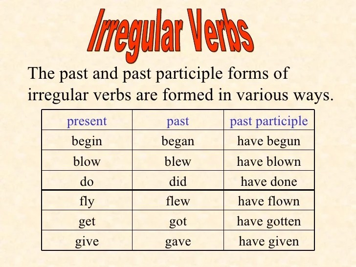 Ride Past Tense And Past Participle