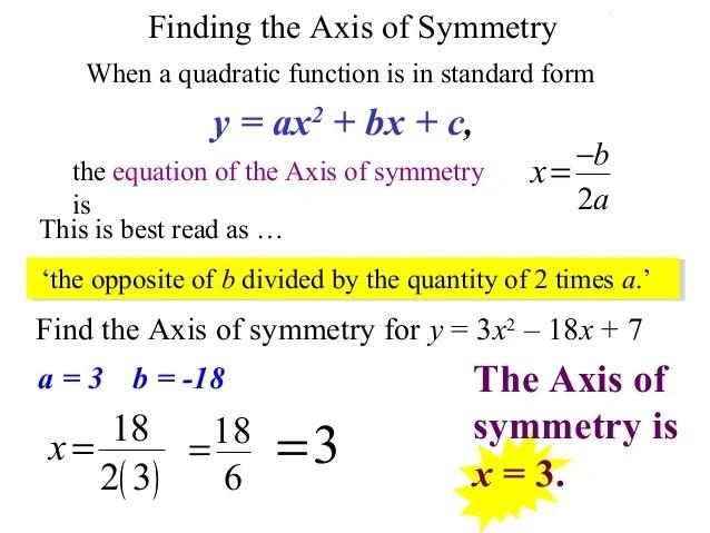 Vertex Form Quadratic Formula
