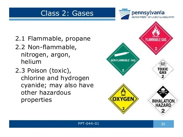 Examples Flammable Gases