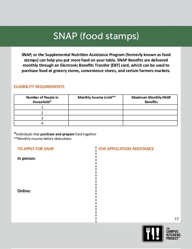 Apply Food Stamps Online