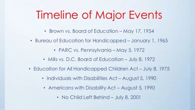 Pa Special Education Timelines