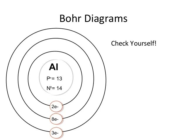 Aluminum Bohr Model With Neutrons And Electrons