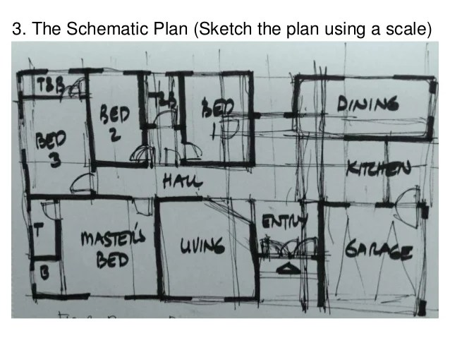 How do architects design a house The Schematic Plan  Sketch the plan using a scale
