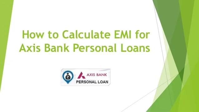 Amislamic Bank Personal Loan