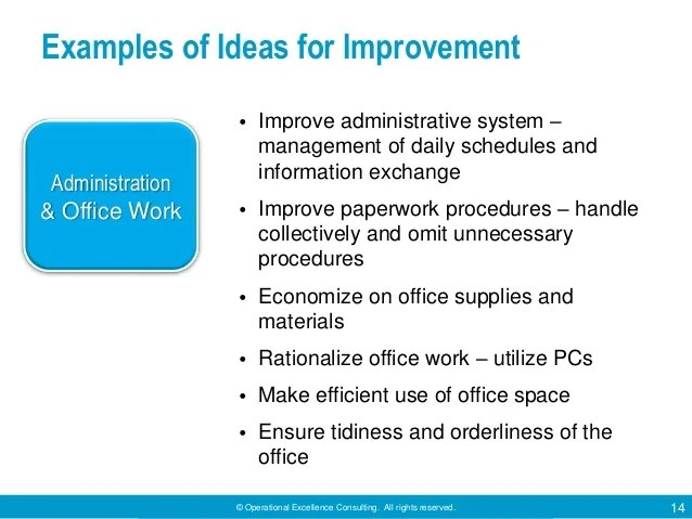 Innovation Workplace Examples