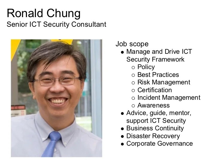 Ict Security Courses