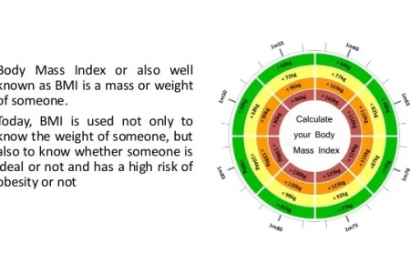 How To Calculate Bmi 4k Pictures 4k Pictures Full Hq Wallpaper