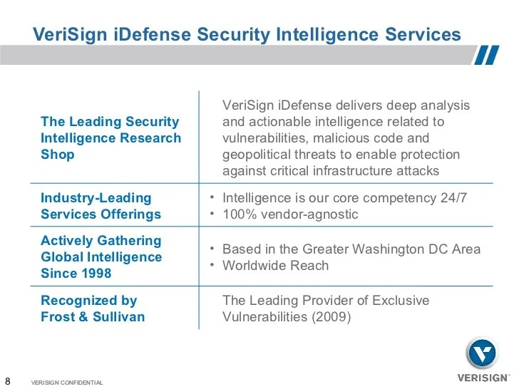 Intelligence Security Services