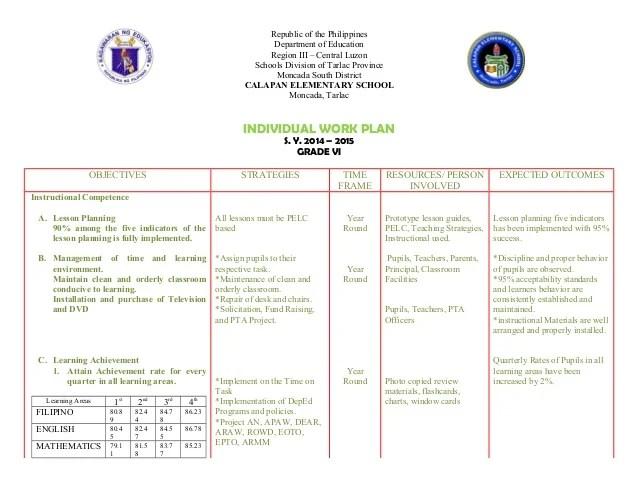 Deped Tambayan Grade 4