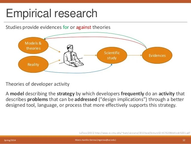 Empirical Research Study