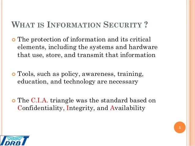Define It Security